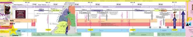 !zamanseridi_3.2g_ 3,8m Original Isa Mesihin Yasami mini
